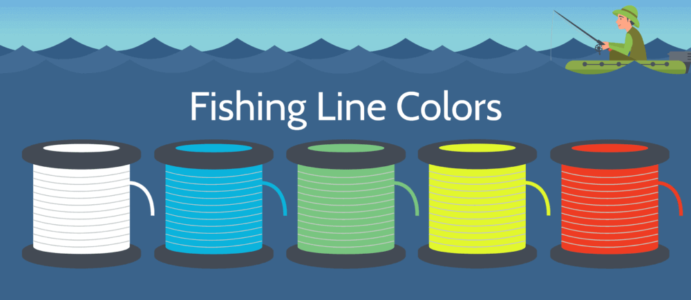 Color fishing line